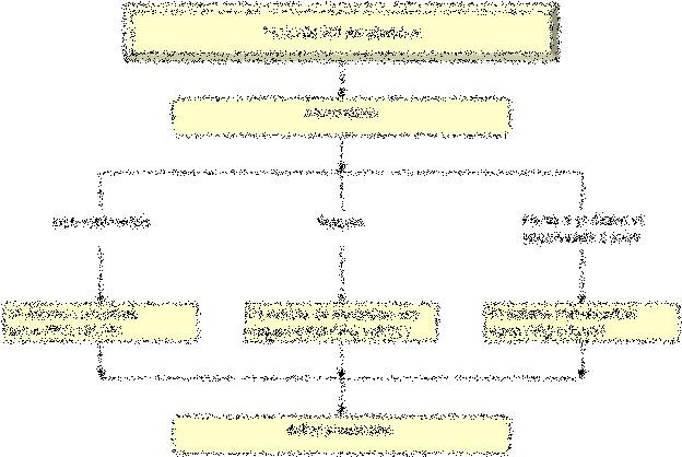AAQF - Manuel qualité ISO 9001 version 2015 (exemple de ...